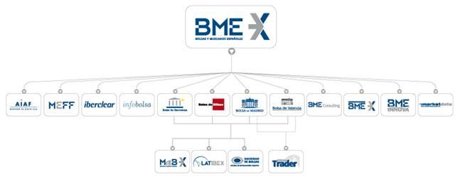 organigrama-BME.jpg
