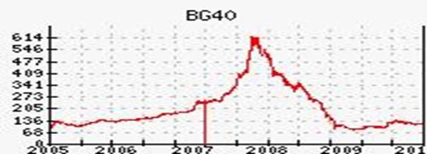 http://profit.bg/uploads/indices/side_1.jpg